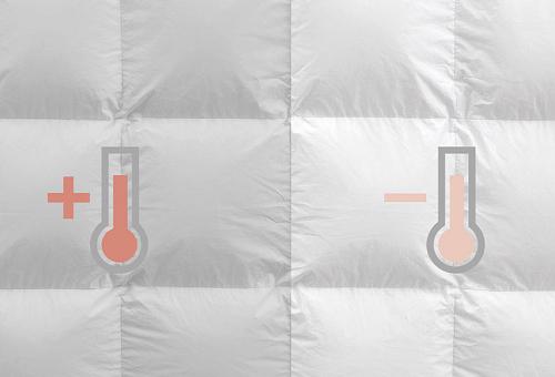 Piumini naturale Livelli termici indipendenti