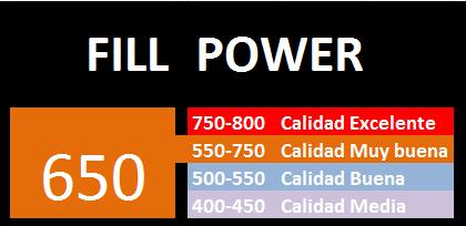 www.nuevasgalerias-duvedecor-fill_power-650-2