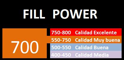 www.nuevasgalerias-duvedecor-fill_power-700-2