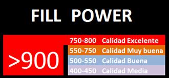 www.nuevasgalerias-duvedecor-fill_power-950-2