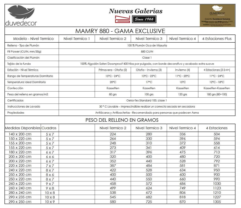 Caracteristicas Relleno Nordico Duvedecor - Mamry 880