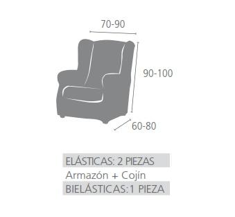 Medidas Fundas sillón Orejero modelo Cora de Eysa - Nuevas Galerias