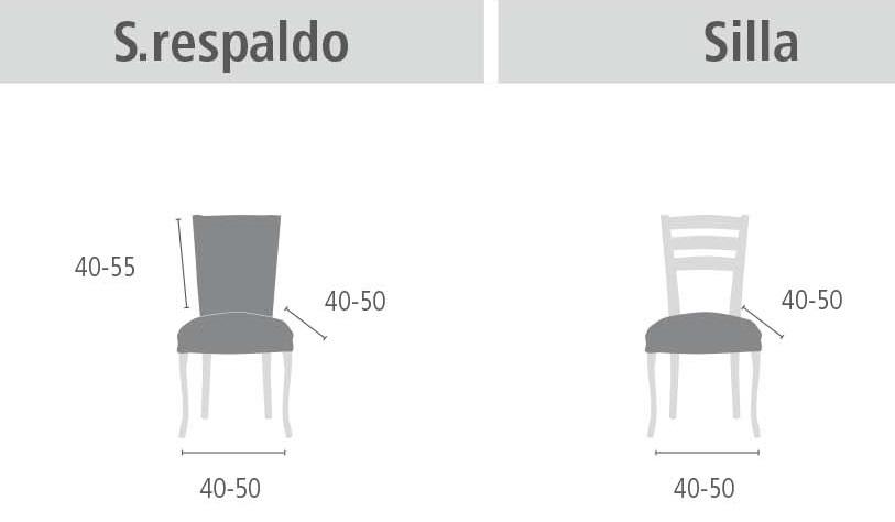 Medidas Fundas para silla modelo Cora de Eysa - Nuevas Galerias