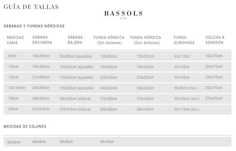 Guia de Tallas Bassols - Nuevas Galerias