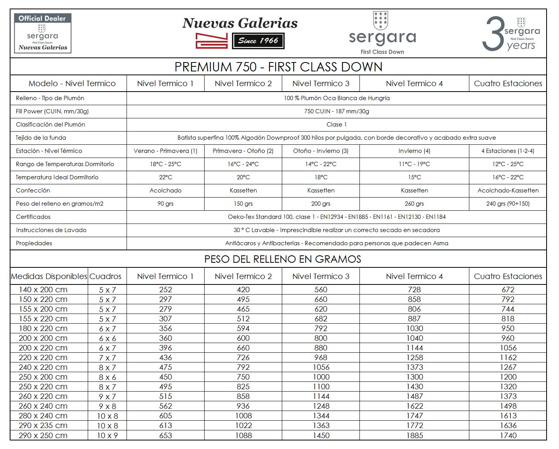 Caracteristicas Norico Sergara Premium 750 First Class Down