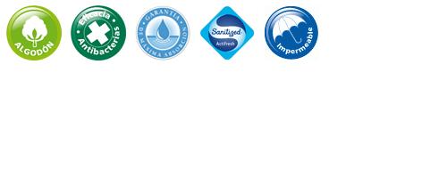 Caracteristicas Protector de Colchón Impermeable Transpirable | Velfont