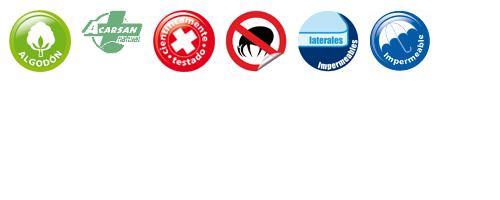 Caracteristicas Protector de Colchón Impermeable Antiácaros | Velfont