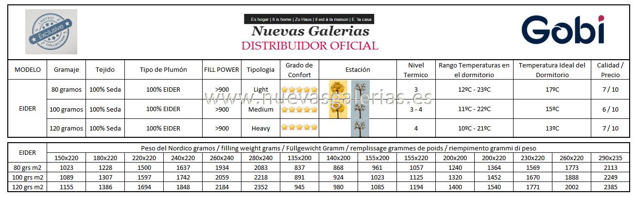 100% Eider Ferdown Colección Eider - Nuevas Galerias