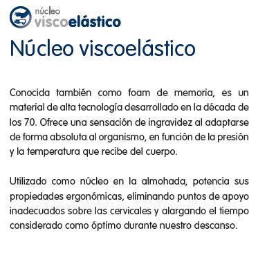 www.nuevasgalerias.es-moshy-caracteristicas-fibra-nucleo-viscoelastico